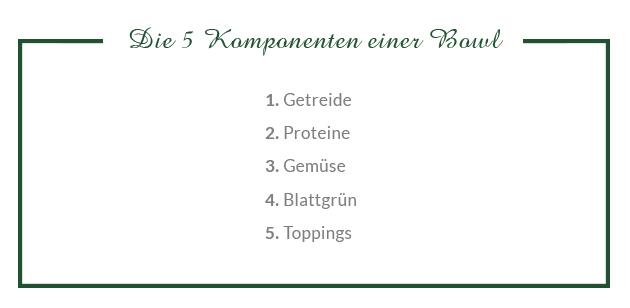 Die 5 Komponenten einer Bowl